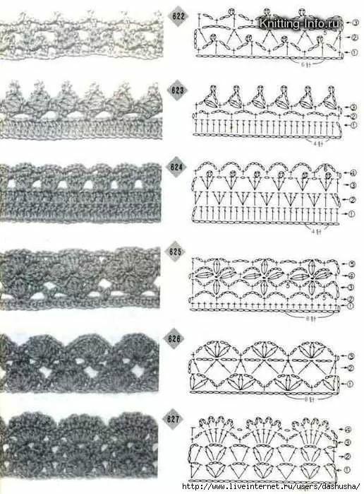 Puntillas crochet patron | Intereses | Pinterest | Crochet, Crochet ...