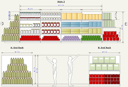 Planogram Retail Plans Software Free And Easy Download Grocery Store Design Supermarket Design Store Layout