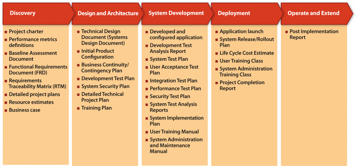 7b - Software development deliverables_0.png (1200×558)