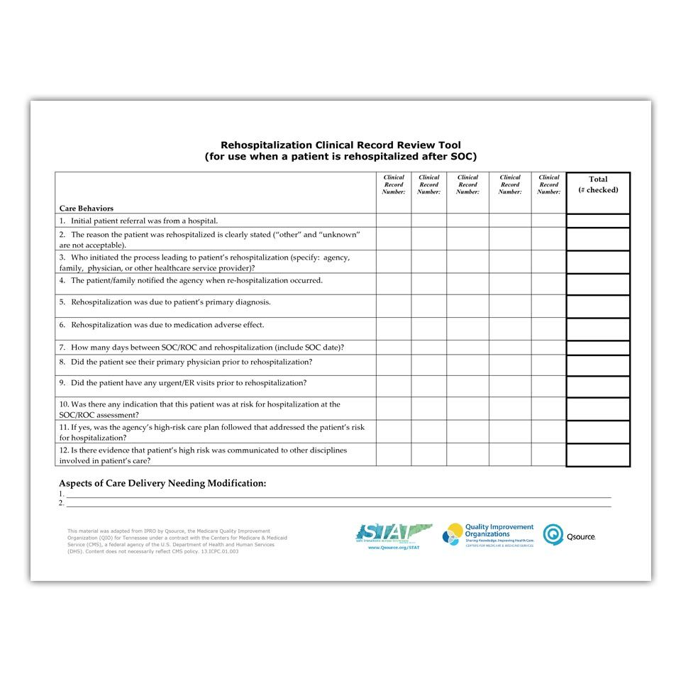 Rehospitalization Clinical Review Tool Care Coordination