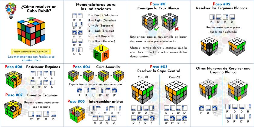 Cómo Resolver Un Cubo Rubik Mates Fáciles Cubo Rubik Rubik Resolver Cubo De Rubik