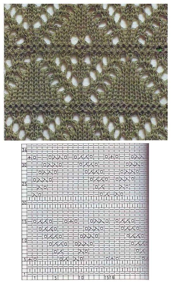 Lace knitting | Hals/Cowl | Pinterest | Dos agujas, Puntos y Tejido