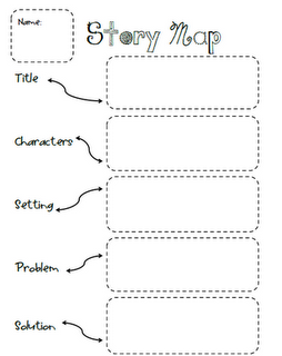 Story MapTemplate  I CanT Wait To Be A Teacher