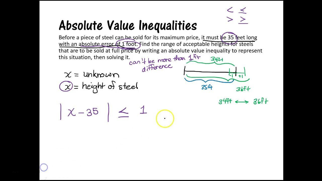 Absolute Value Word Problems Worksheets Absolute Value Inequality Word Problems In 2020 Word Problem Worksheets Word Problems Absolute Value Inequalities