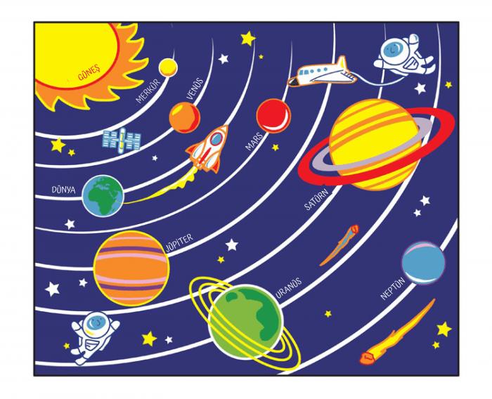 Renkli Gezegenler Okul Oncesi Renkli Gezegenler Okul Oncesi Gezegenler Ilkokul Renkli Gezegenler Cocuklar Icin Renkli Gezegen Planets Diy And Crafts Crafts