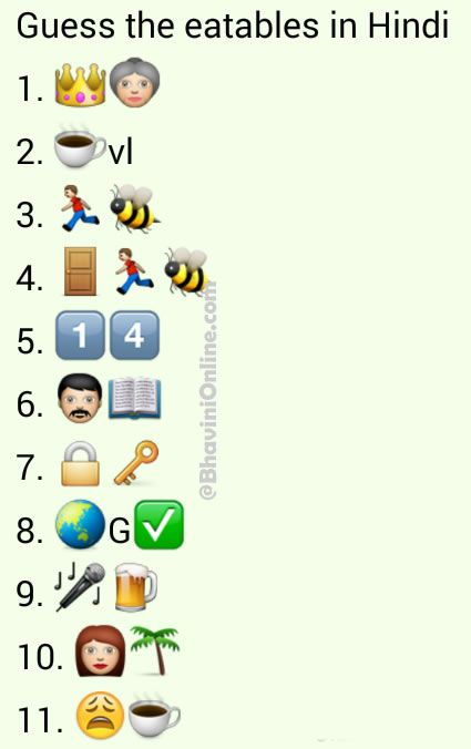 Whatsapp Puzzles Guess Eatable Names In Hindi From