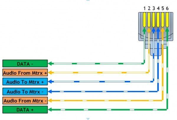 Monoprice Rj12 Wiring Diagram