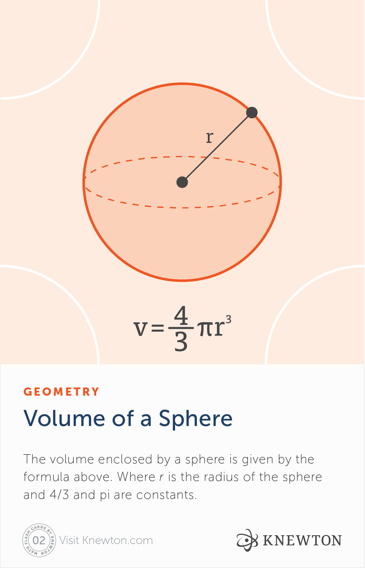 Pin By Knewton Inc On Math Resources