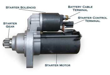 Starter Motor Starting System How It Works Problems Testing Starter Motor Repair Automotive Mechanic