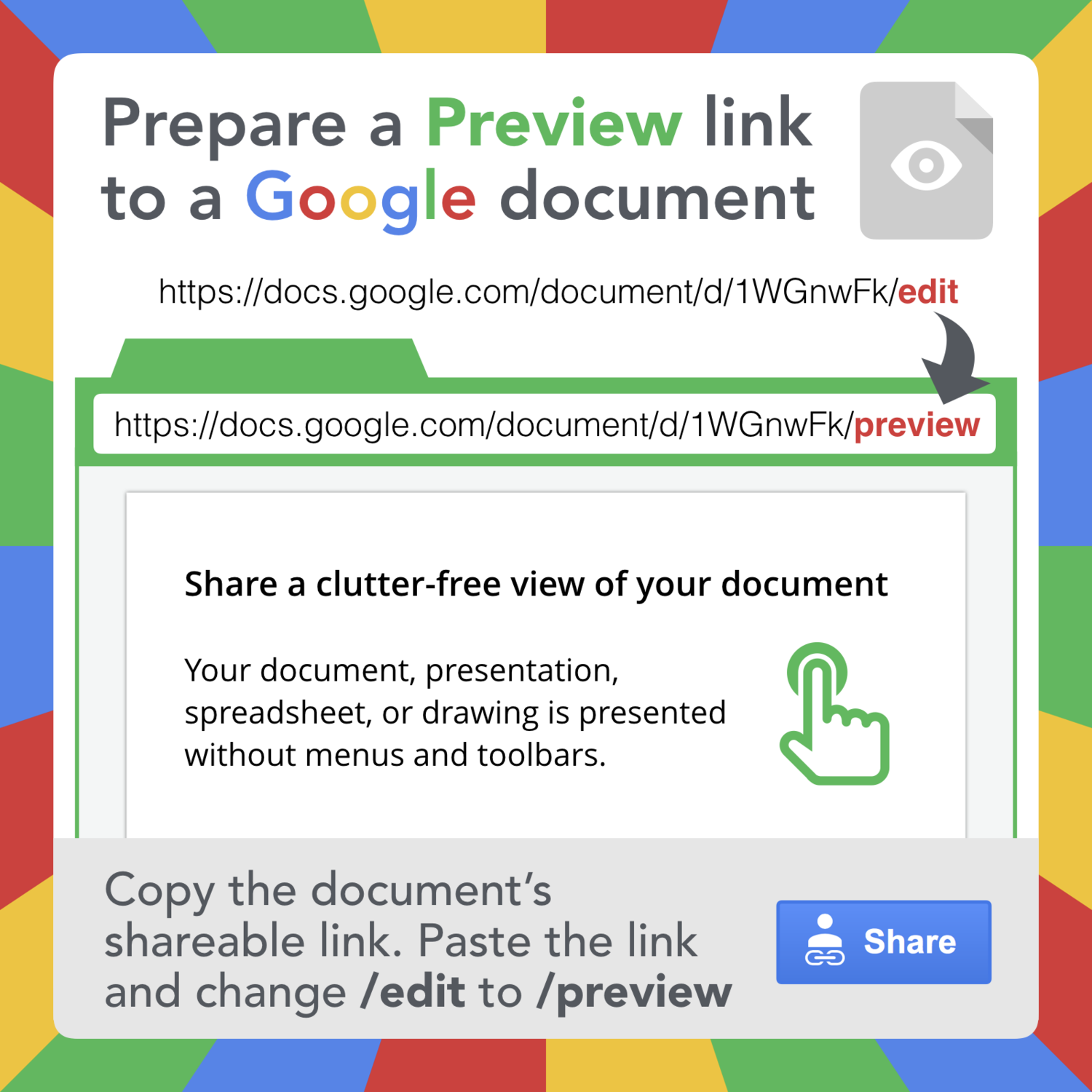 Google Document Url Tricks Learning In Hand With Tony Vincent Google Documents Google Classroom Assignments Technology Websites