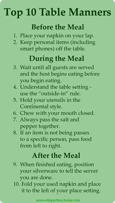 Very helpful table manners tips - Ten great table manners ...