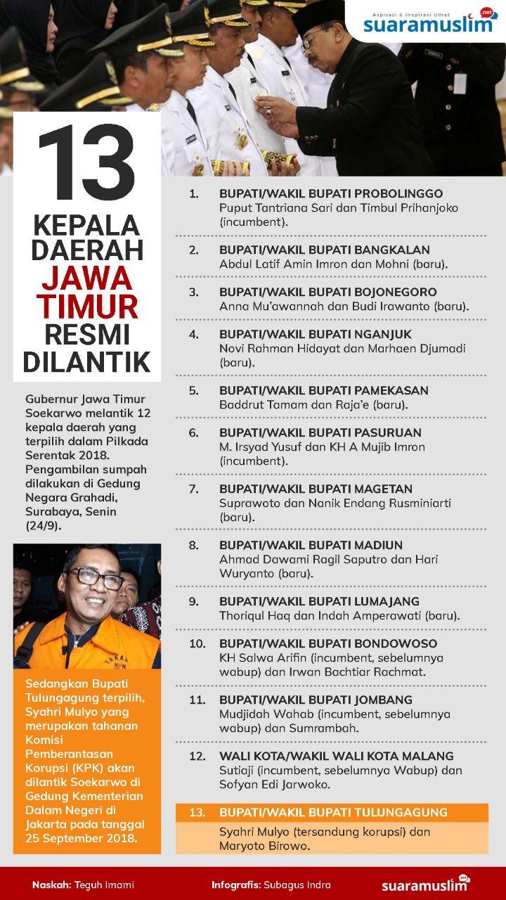13 Bupati Jawa Timur Resmi Dilantik, 1 Tidak Jadi Karena