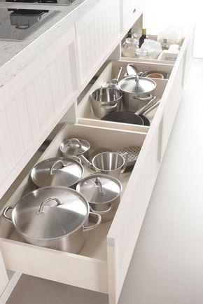 cajón de mueble de cocina dica | MUEBLES | Muebles de Cocina ...
