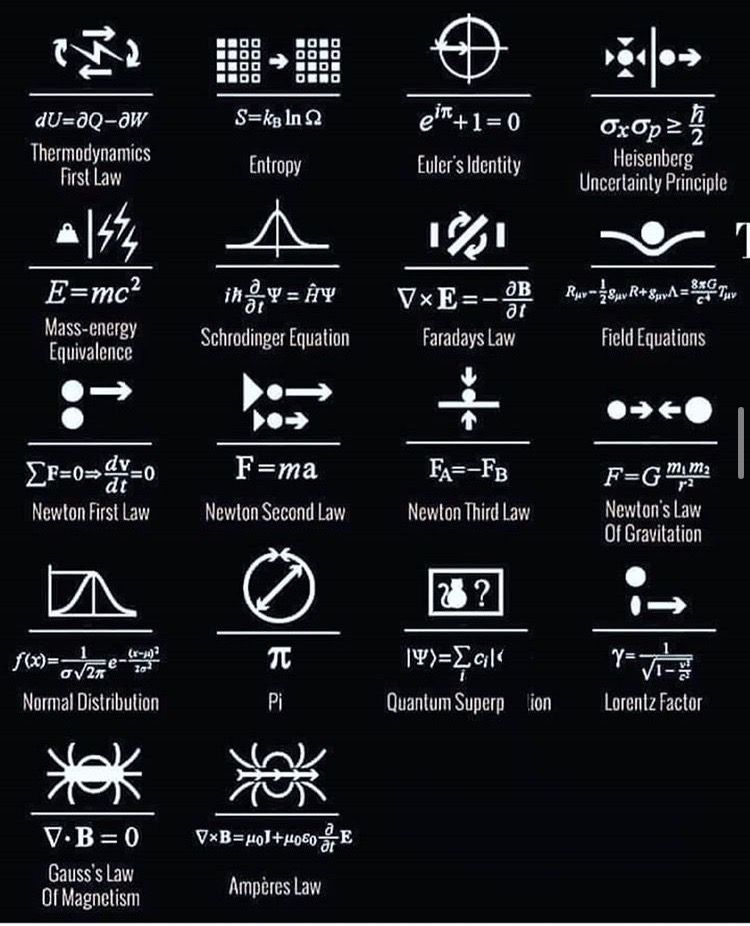 Pin By Johan Quinto On Study Inspiration Newtons First Law Thermodynamics Newtons Third Law