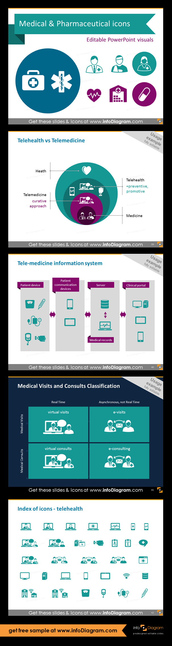 Health Care Medical and Pharmaceuticals Icons (PowerPoint clipart