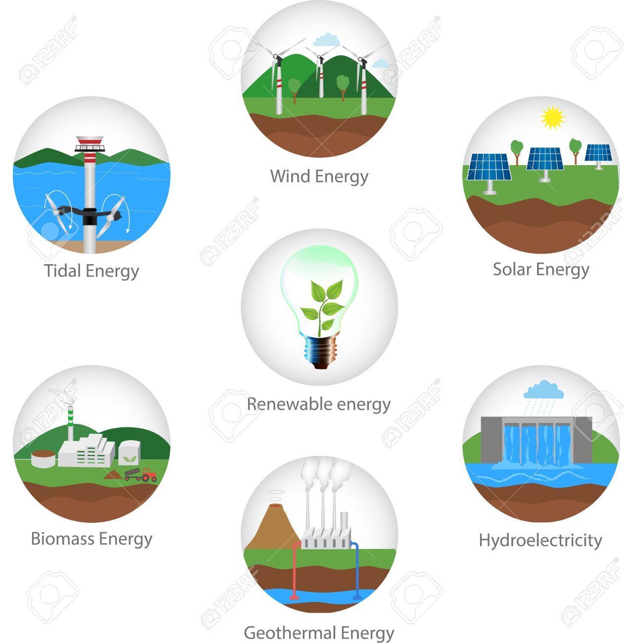 Tipos De Energia Renovable Iconos De Plantas De Energia Solar Eolica Hidraulica Biocombustibles Energia Geotermica Energia De Las Mareas Alternativa Reno Tipos De Energia Renovable Energia Renovable Tipos De Energia