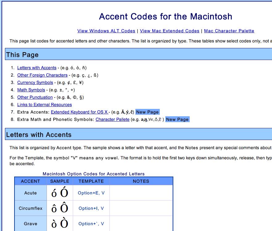 Mac Keyboard Symbolsspecial Characters Code Sheet Ima Nerd