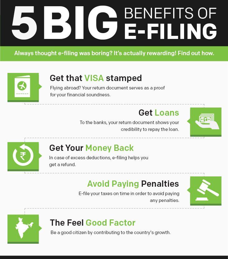299251f8231fef913c94fcb3ce71a2a3 - How To Get The Most From Income Tax Return