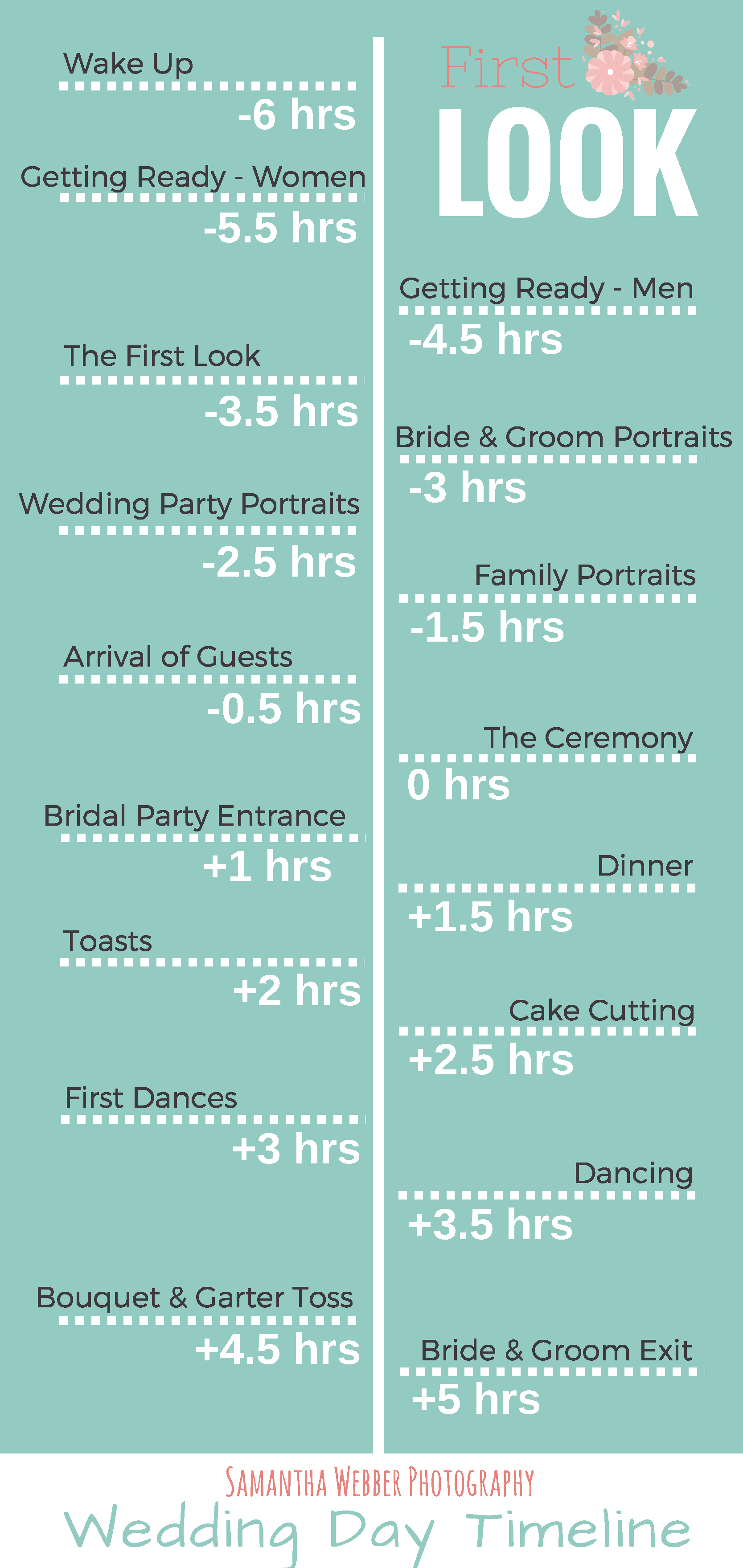 Planning Your Wedding Day Timeline Can Be Difficult Check Out