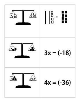 One Step Equation Bingo One Step Equations First Step Equation One step equations worksheet addition