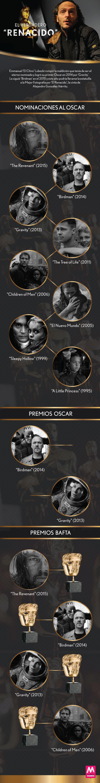 """Emmanuel """"El Chivo"""" Lubezki es el verdadero """"Renacido"""" por su tercera estatuilla como mejor fotografía consecutiva. Entérate quienes son los otros renacidos en: http://codigomagenta.com.mx/la-noche-los-renacidos/"""