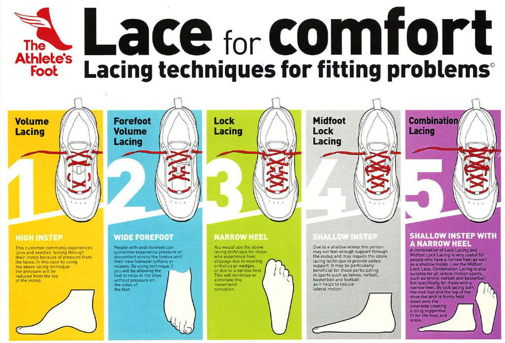 Speaking Of Laces They Can Be Changed Depending On Your Specific Foot Problems Shoe Chart Shoe Lacing Techniques Ways To Lace Shoes