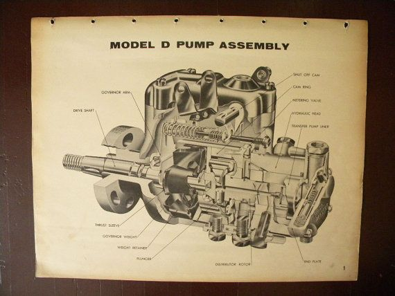 Original Poster Diagram Of Roosa Master Fuel By Songbirdsalvation