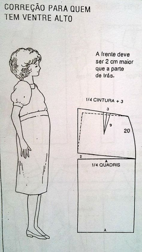 Photo of – – #PatternDrafting #SewingPatterns #SewingTips #SewingTutorials