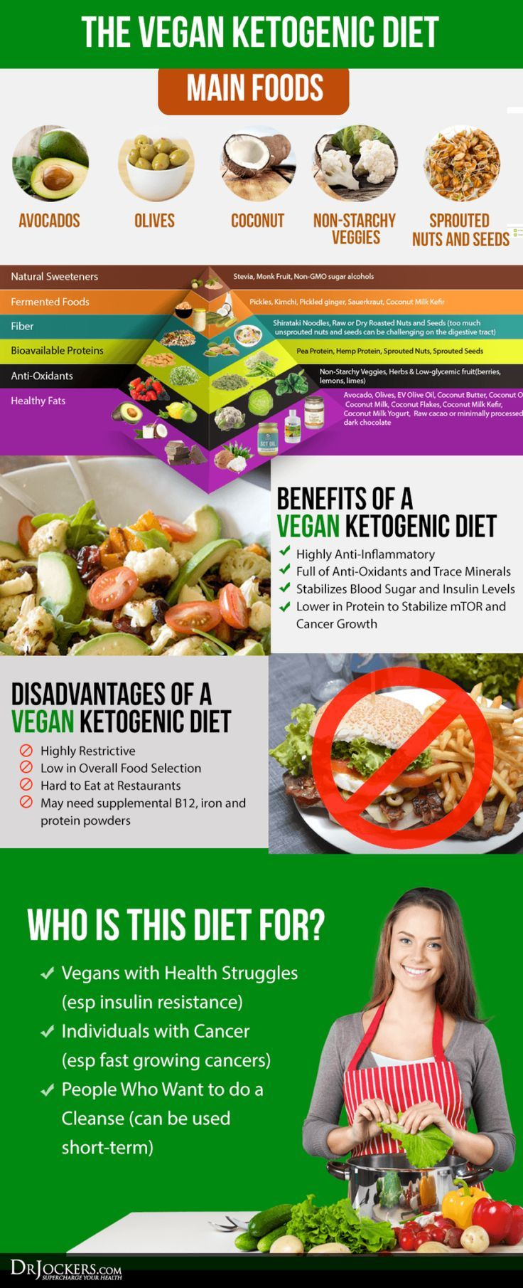 How To Follow A Vegan Ketogenic Diet How To Follow A Vegan Ketogenic Diet /