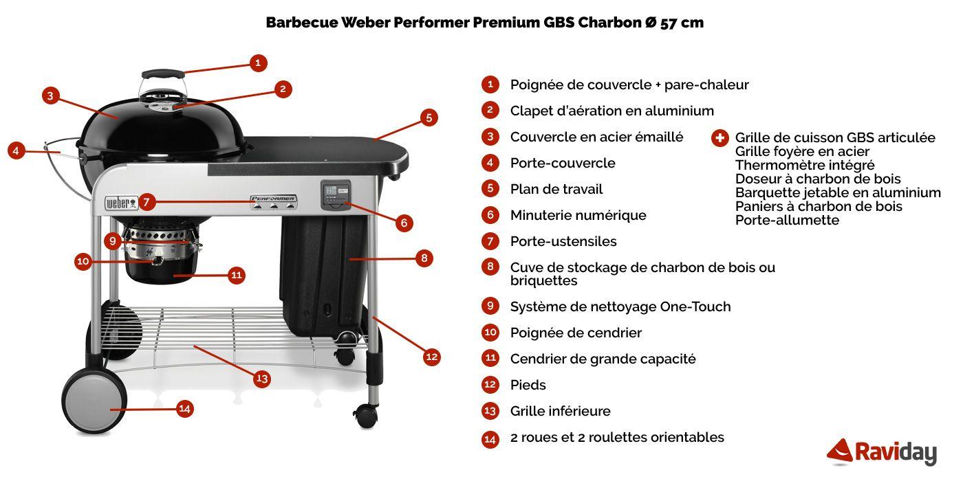 Deport Plan De Travail barbecue à charbon weber performer premium gbs | barbecue