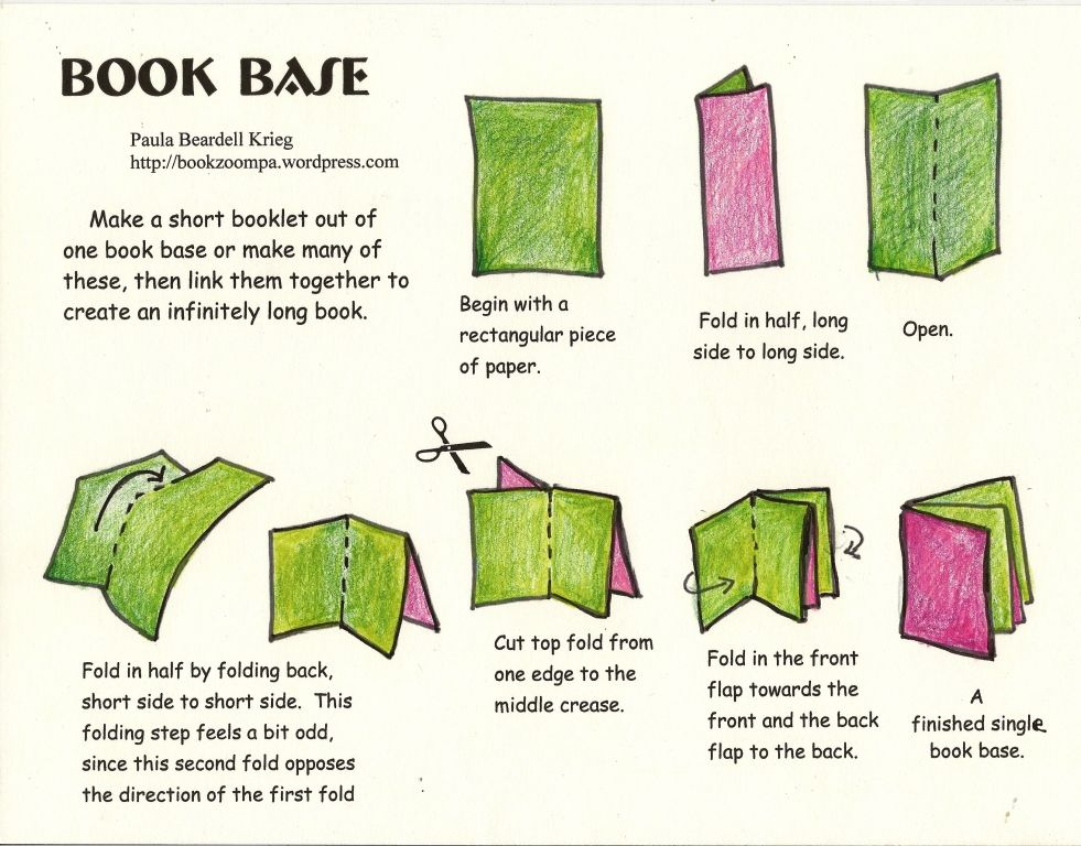 A Simple Book With Potential Making Binding