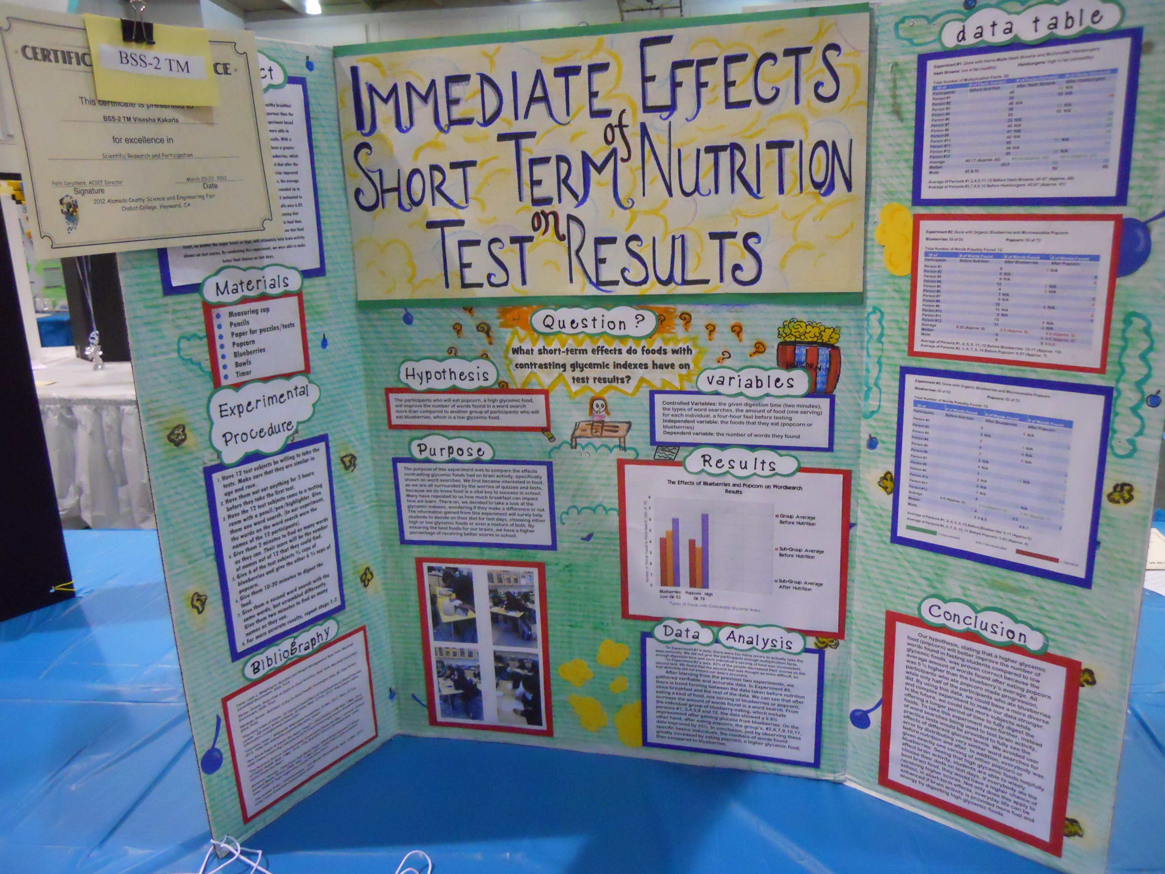 Short term memory and nutrition dublin-high-school-science-fair ...