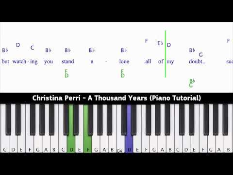 Christina Perri A Thousand Years Piano Tutorial Youtube