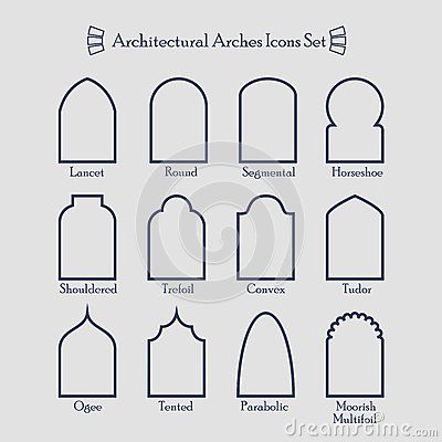 Set Of Thin Outline Common Types Of Architectural Arches Icons Islamic Architecture Arch Architecture Architecture