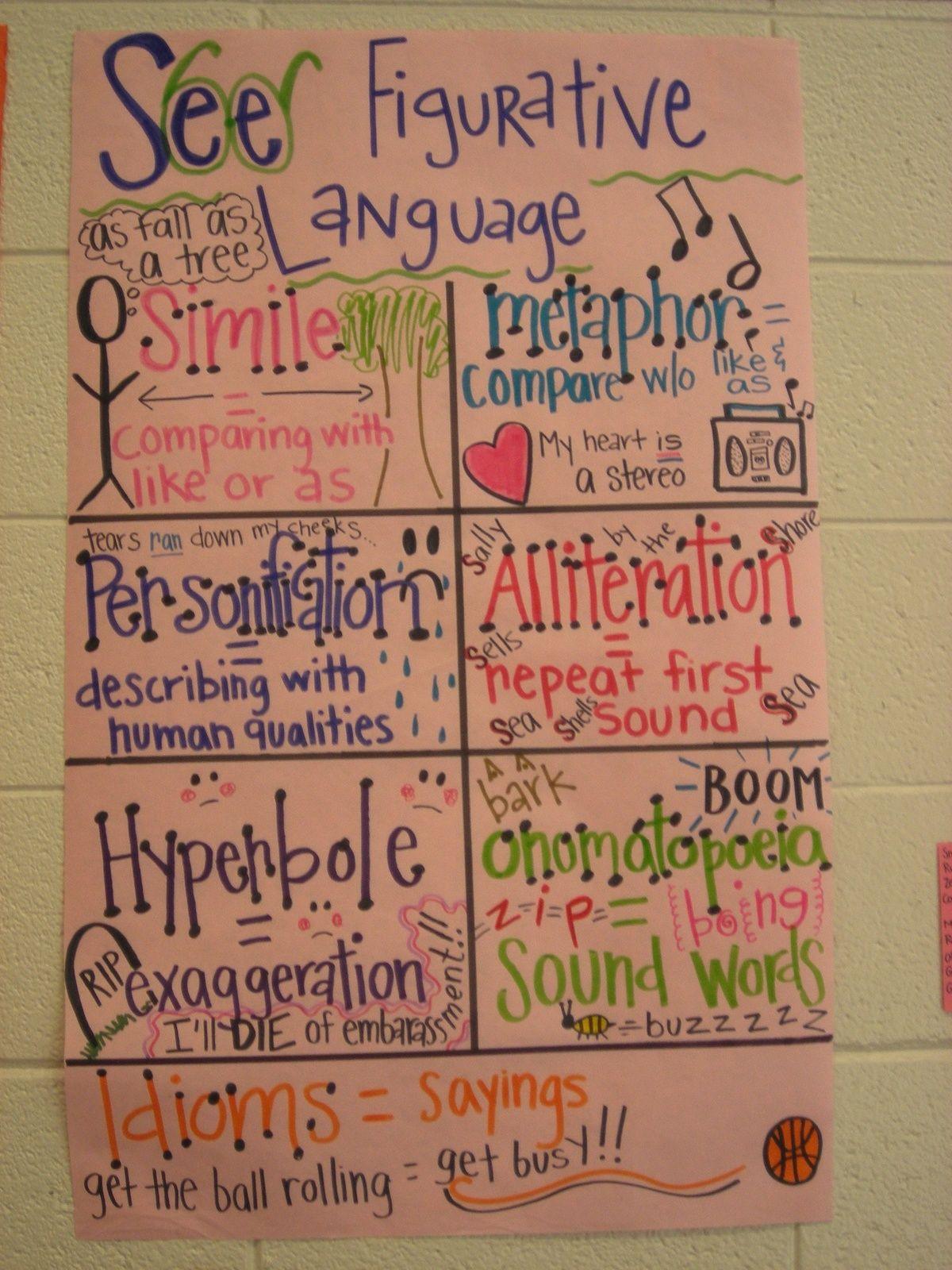 Figurative Language Anchor Chart