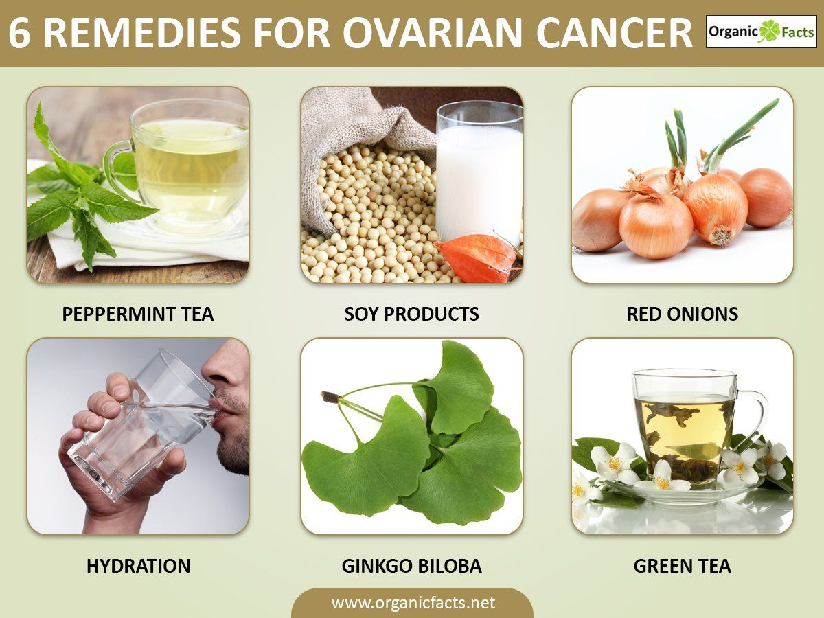 Nutrition for Ovarian Cancer Patients