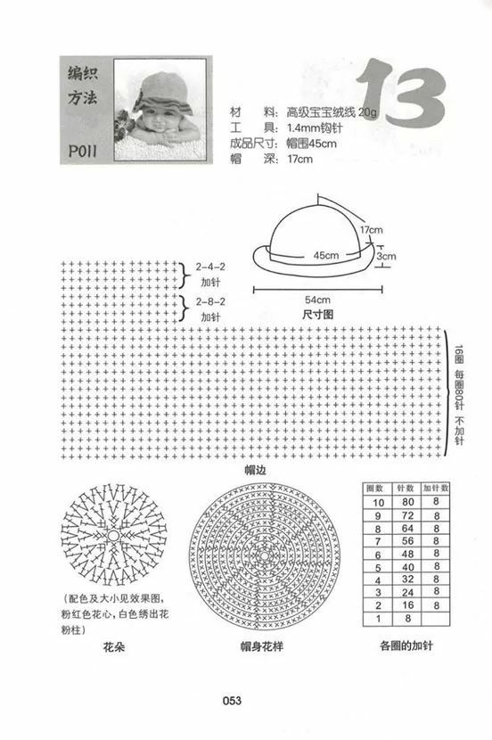 Crochet baby beanies free diagram | Baby Crochet - Knit | Pinterest ...