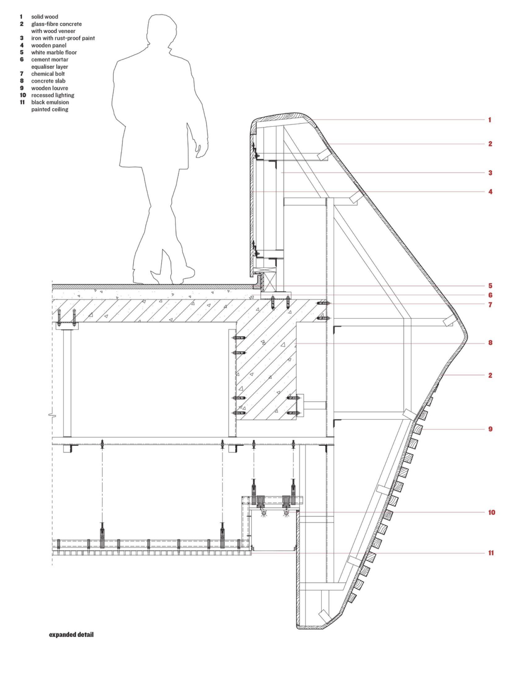 Mad Architects I