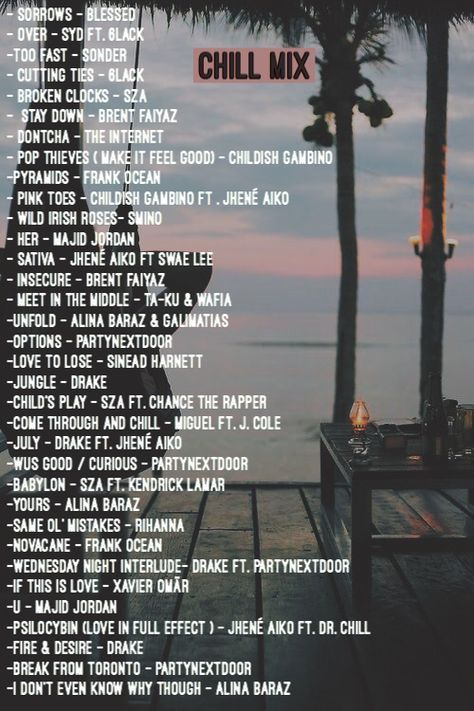 Music Playlist Spotify 2019 32+ Ideas Music playlist