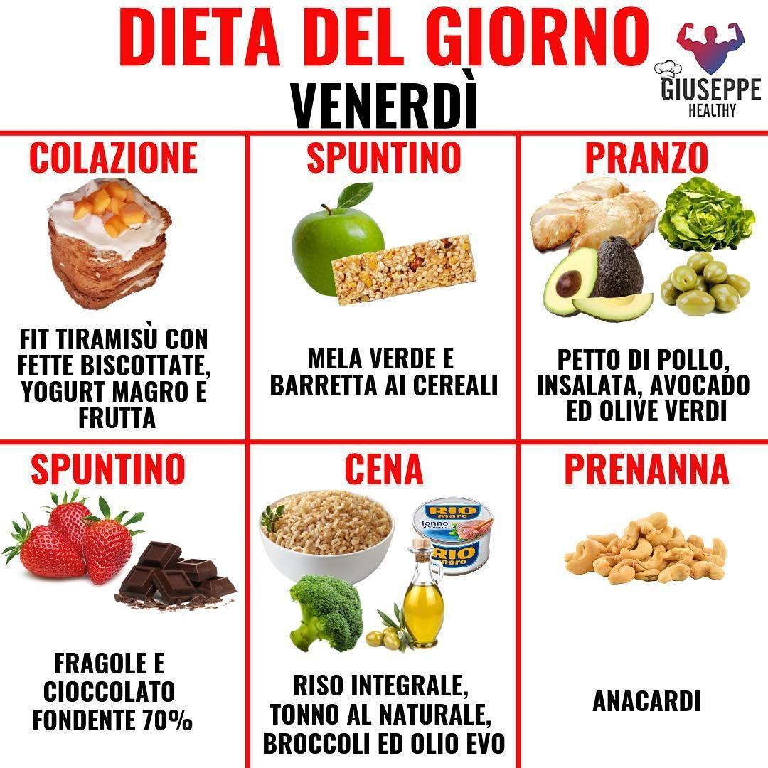 dieta yogurt e frutta a pranzo