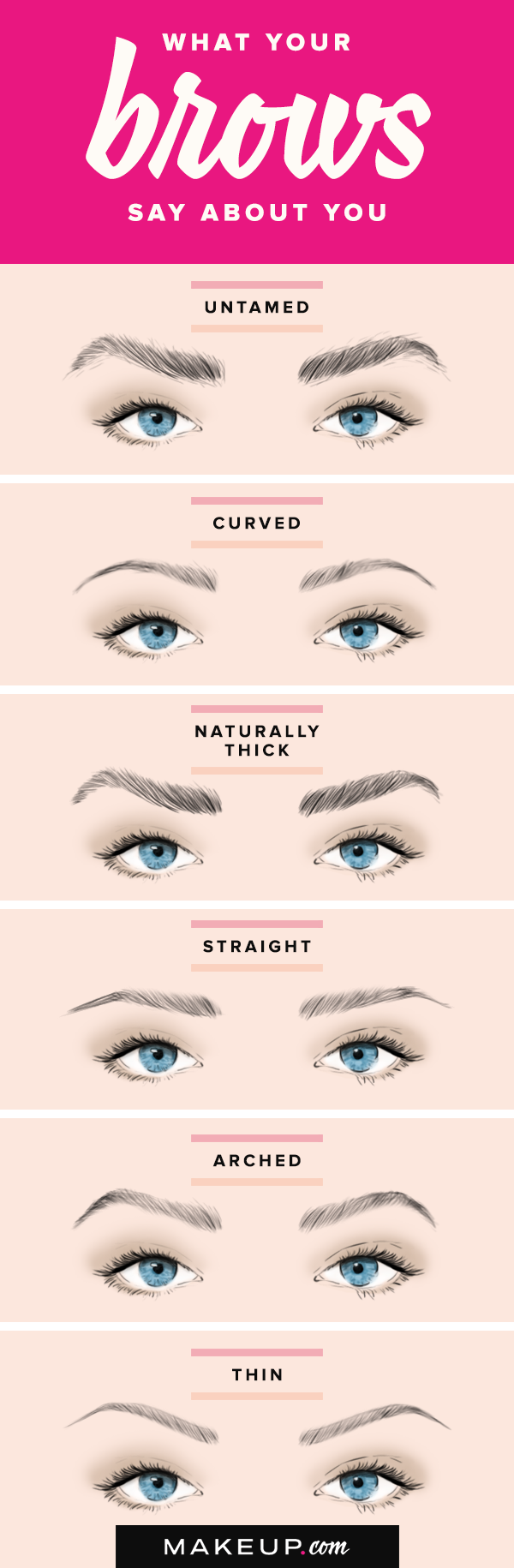 Thick Or Thin Eyebrows : thick, eyebrows, Eyebrows, About, Personality, Makeup.com, Eyebrow, Shape,, Makeup,, Makeup