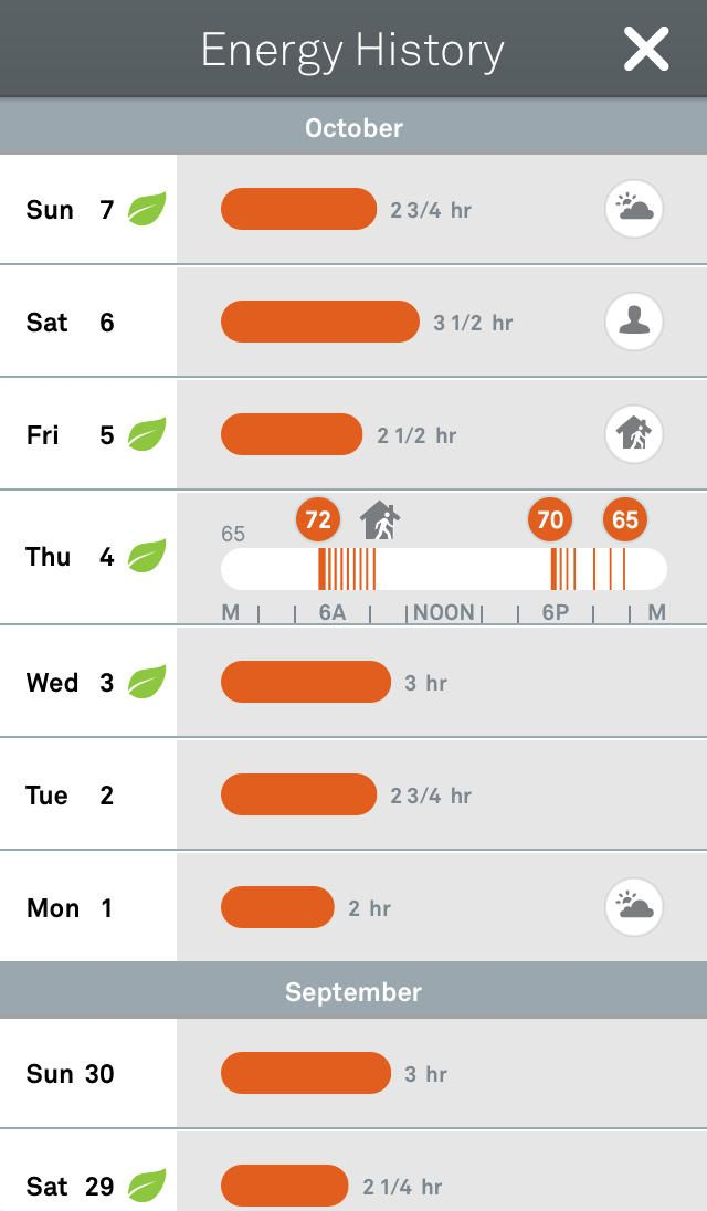Nest Mobile App is Updated With a Brand New Design