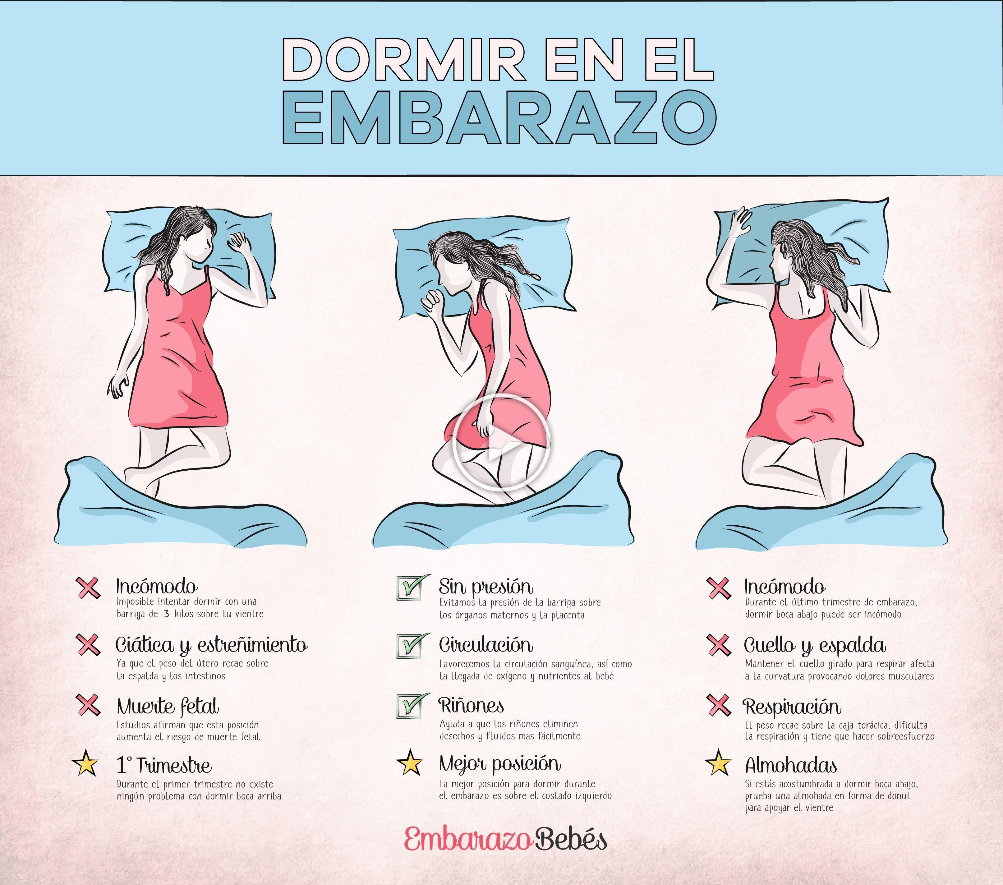 Pin De Klenmarie En Bebe En 2020 Dormir En El Embarazo Embarazo
