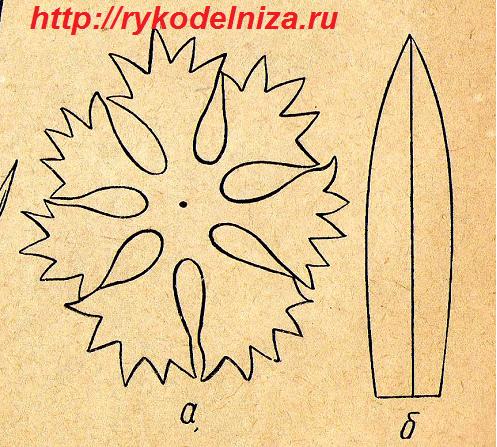 Ромашки своими руками из кожи выкройки 107