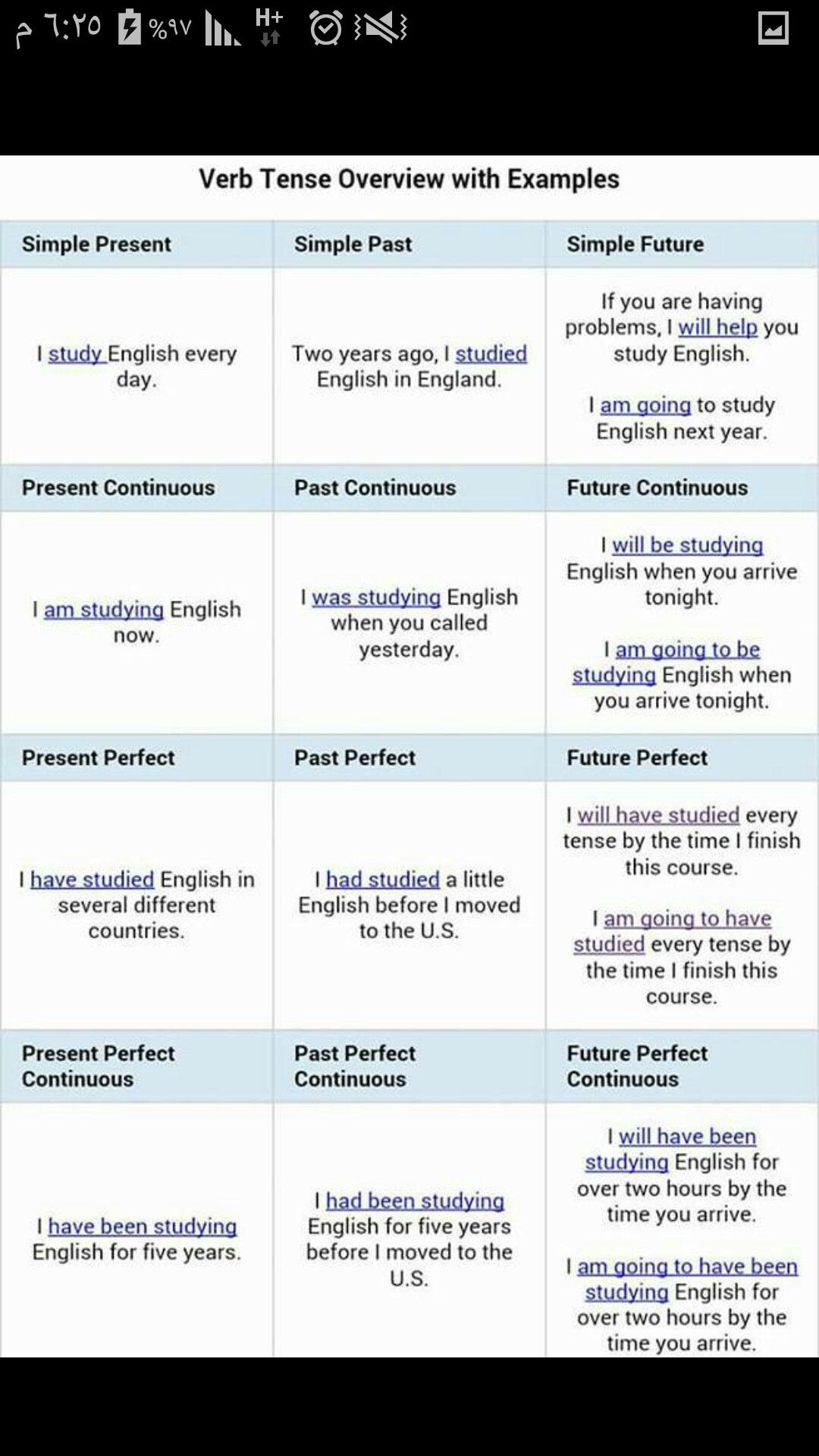 Language acquisition verb tenses english grammar lessons learning ielts idioms life hacks class also tense rules formula chart with examples rh pinterest