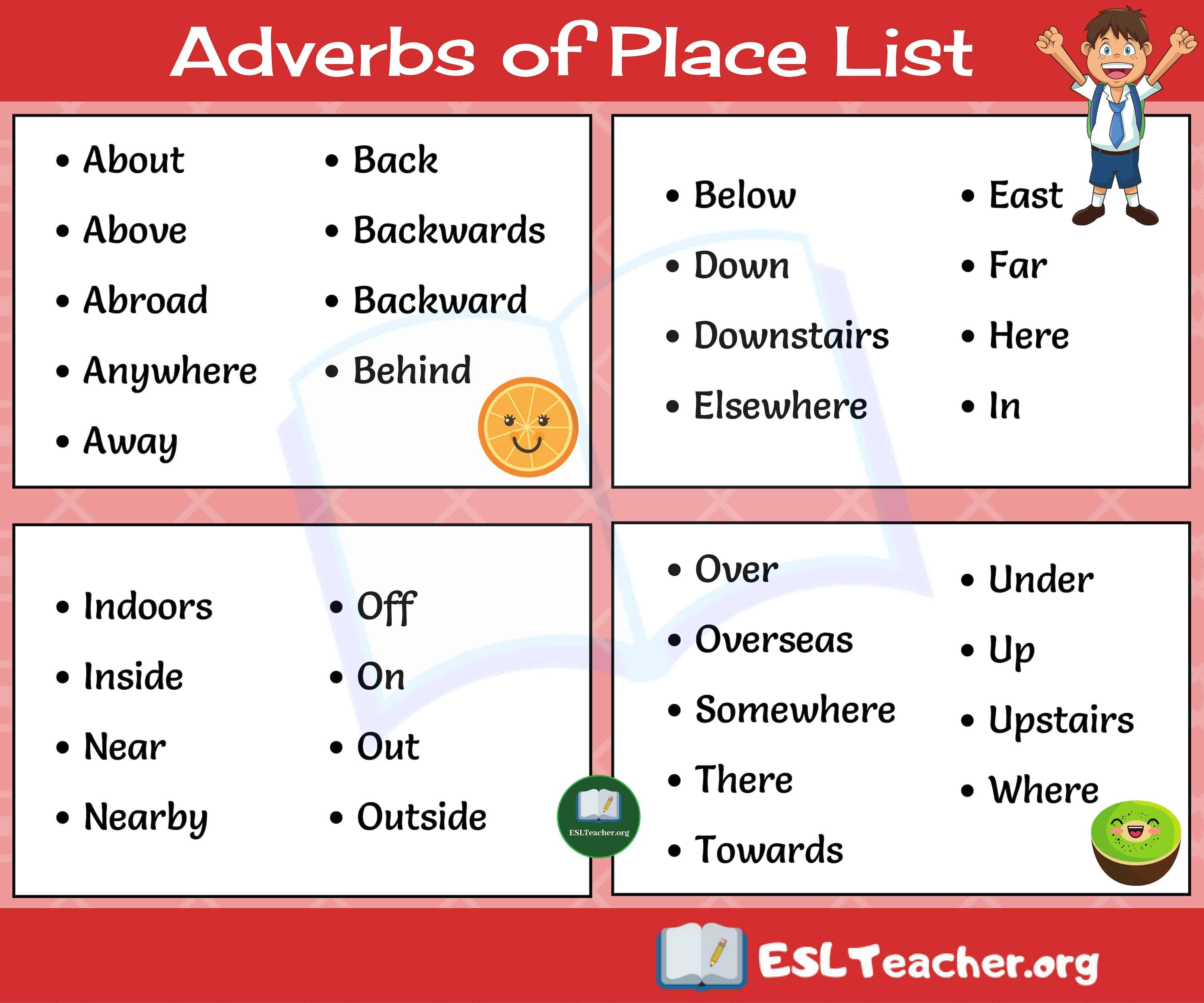 An Alphabetical List of 30+ Useful Adverbs of Place in