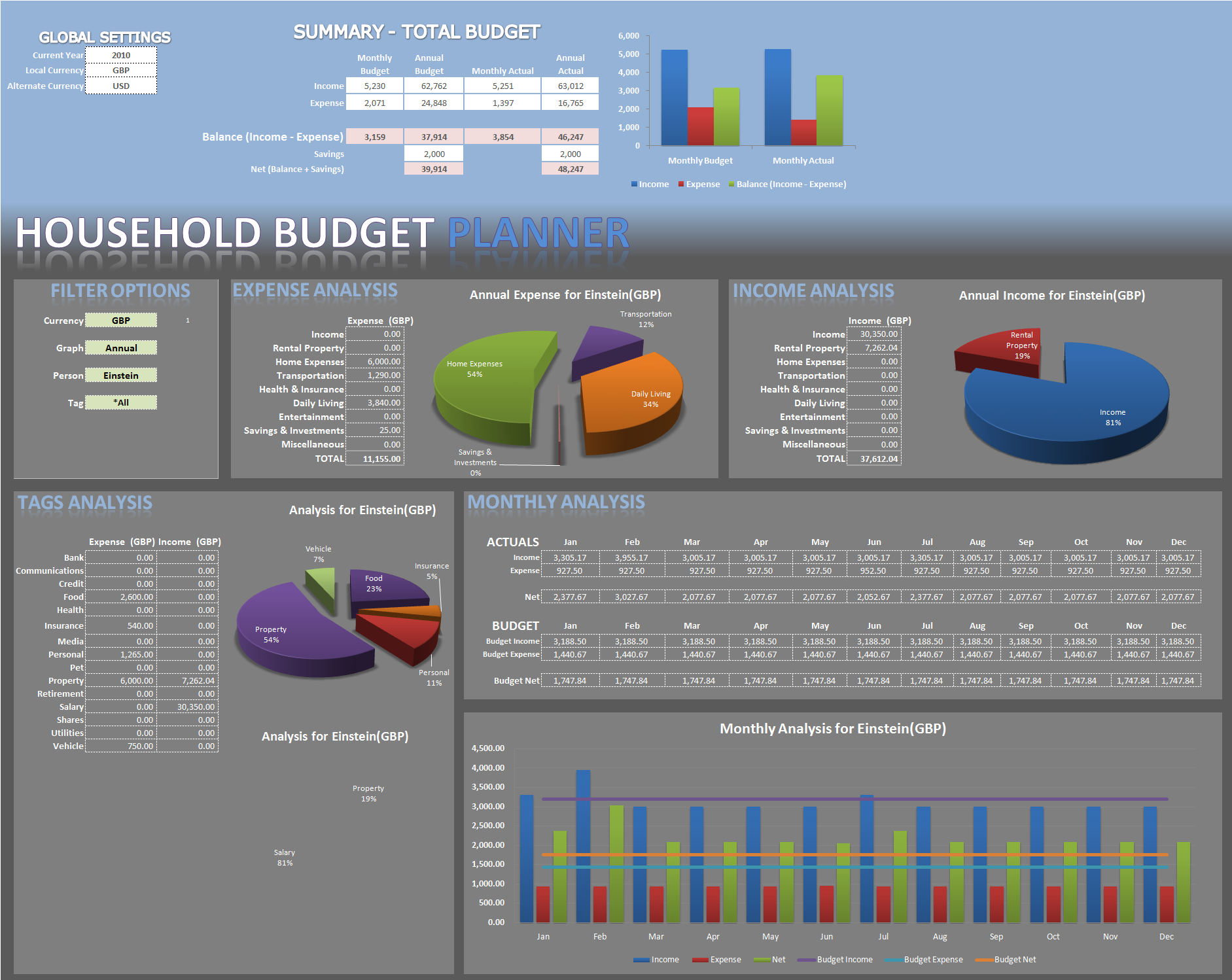 Excel Personal Expense Tracker By Bigtaff