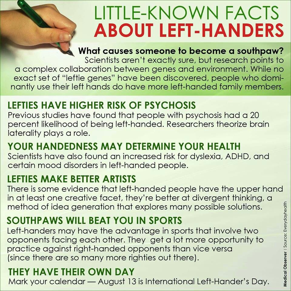Little known facts about left handed people
