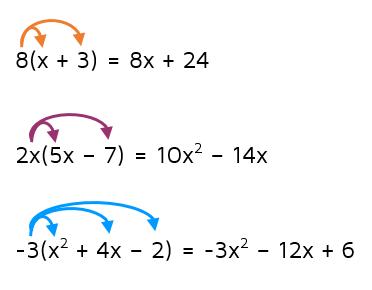 Multiplying Binomials (Using FOIL)   High school math, Math lessons, Math