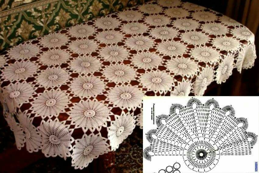Pin de Gege Gege en Mattress crocheted | Pinterest